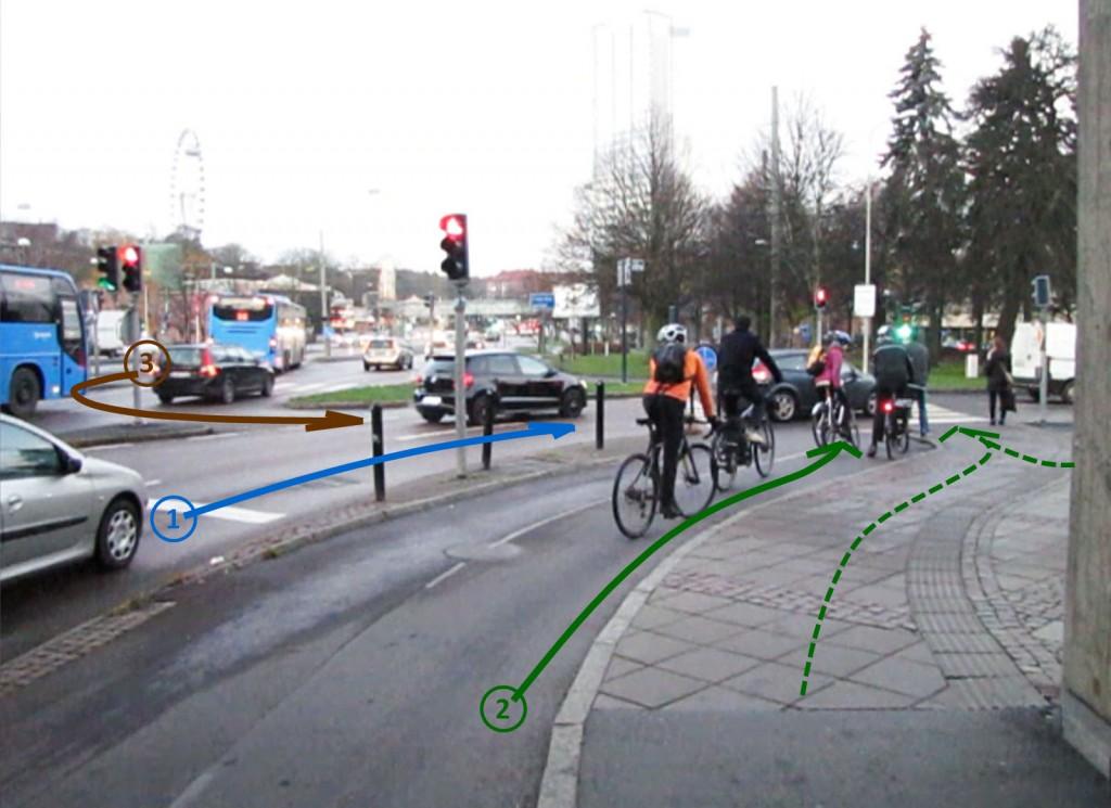Trafikflöden vid Örgrytevägen