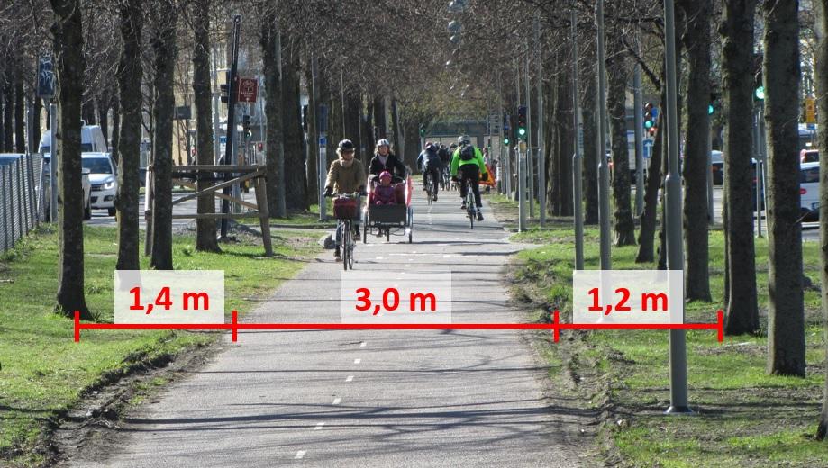Allens cykelbanas bredd