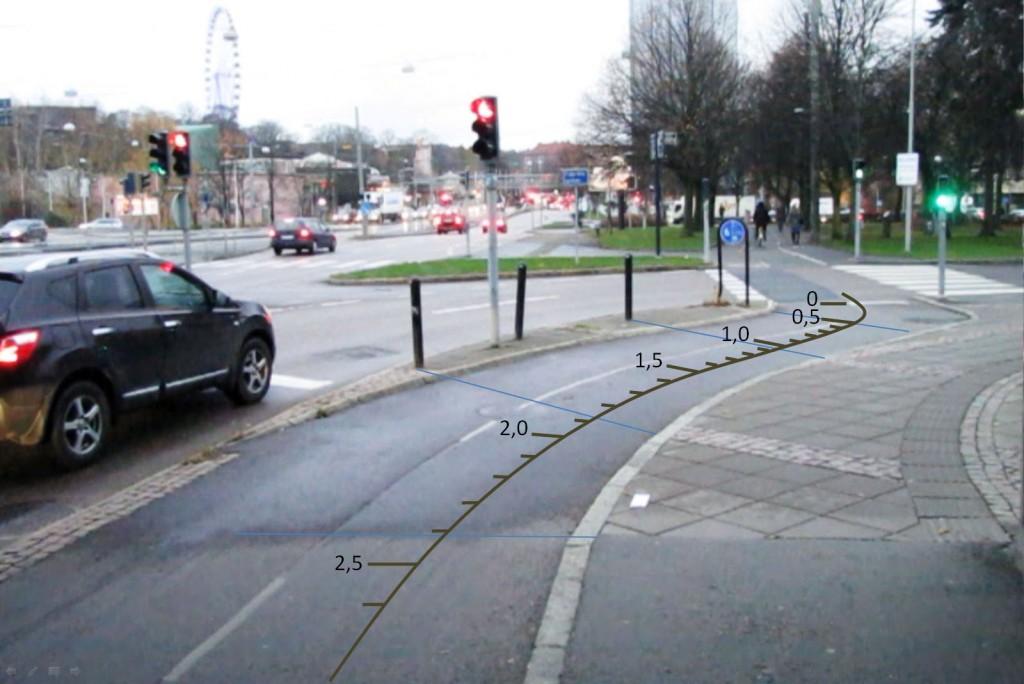 """Örgrytevägens cykelbana med en """"standardfärd"""" utlagd"""
