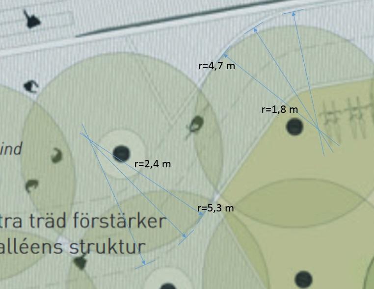 Station Haga: Förslag Gläntans branta kurvor
